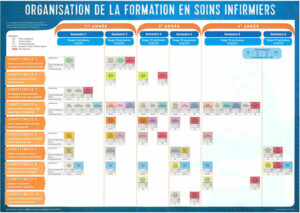 Organisation de la formation en soins infirmiers - IFPS Lisieux